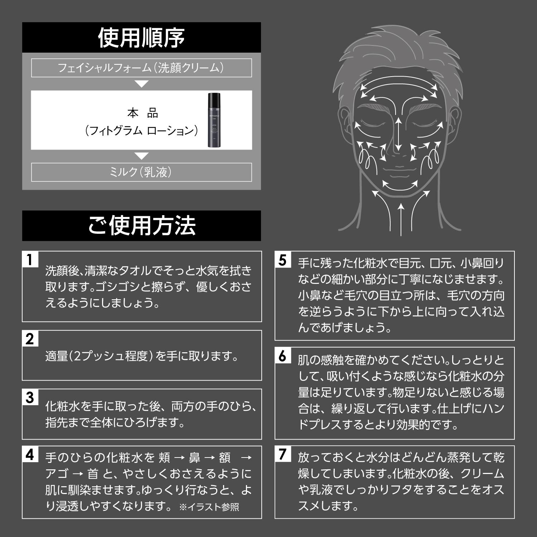 フィトグラム化粧水のご利用方法
